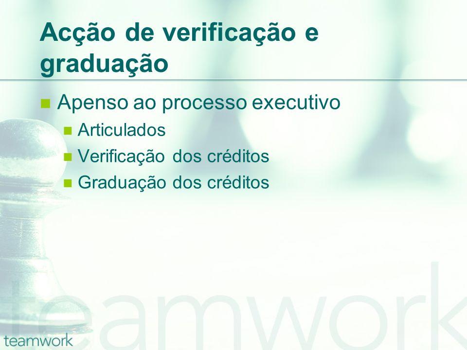 Acção de verificação e graduação