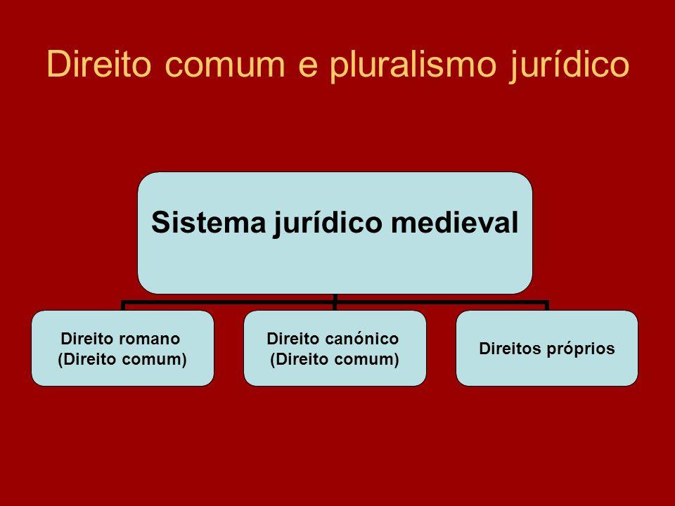 Direito comum e pluralismo jurídico