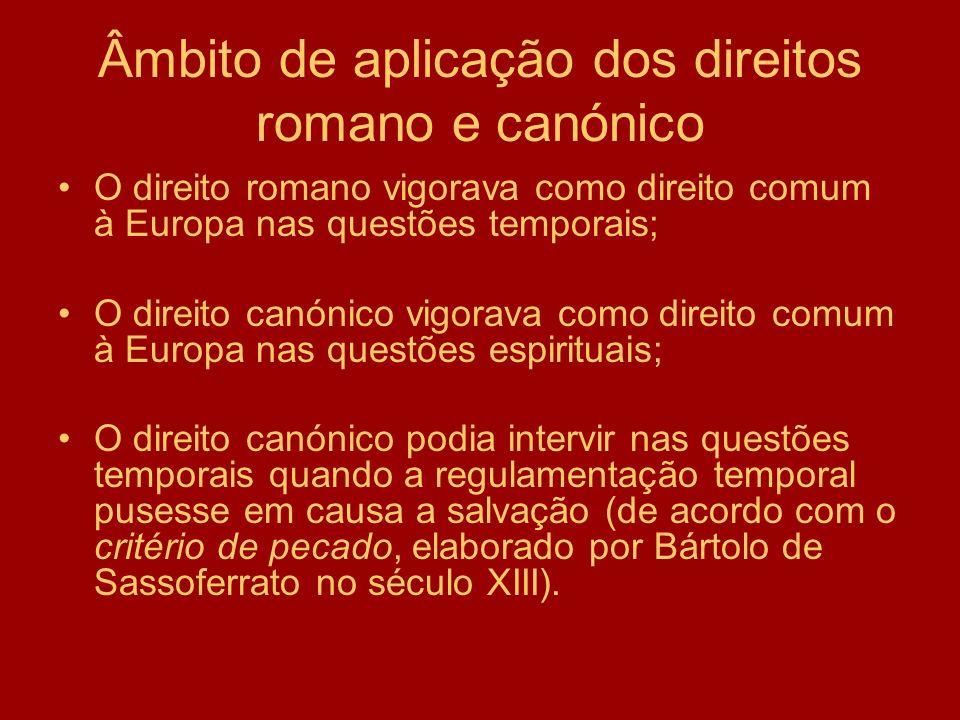 Âmbito de aplicação dos direitos romano e canónico