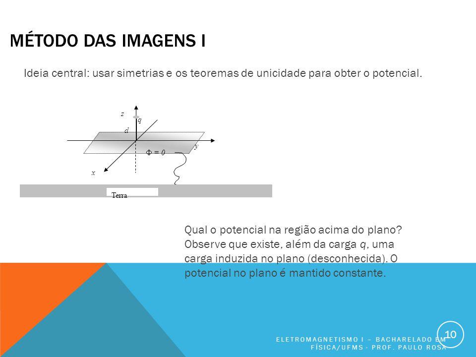 Método das imagens I Ideia central: usar simetrias e os teoremas de unicidade para obter o potencial.