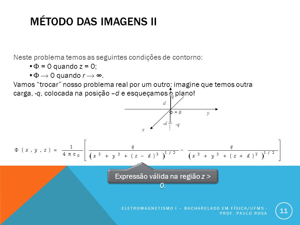 Expressão válida na região z > 0.