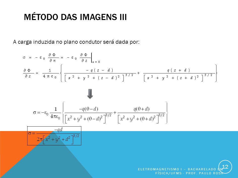 Método das imagens III A carga induzida no plano condutor será dada por: Eletromagnetismo I – Bacharelado em Física/UFMS - Prof.