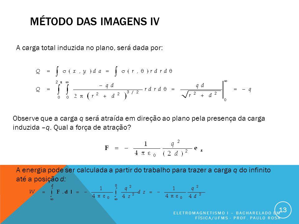 Método das imagens IV A carga total induzida no plano, será dada por: