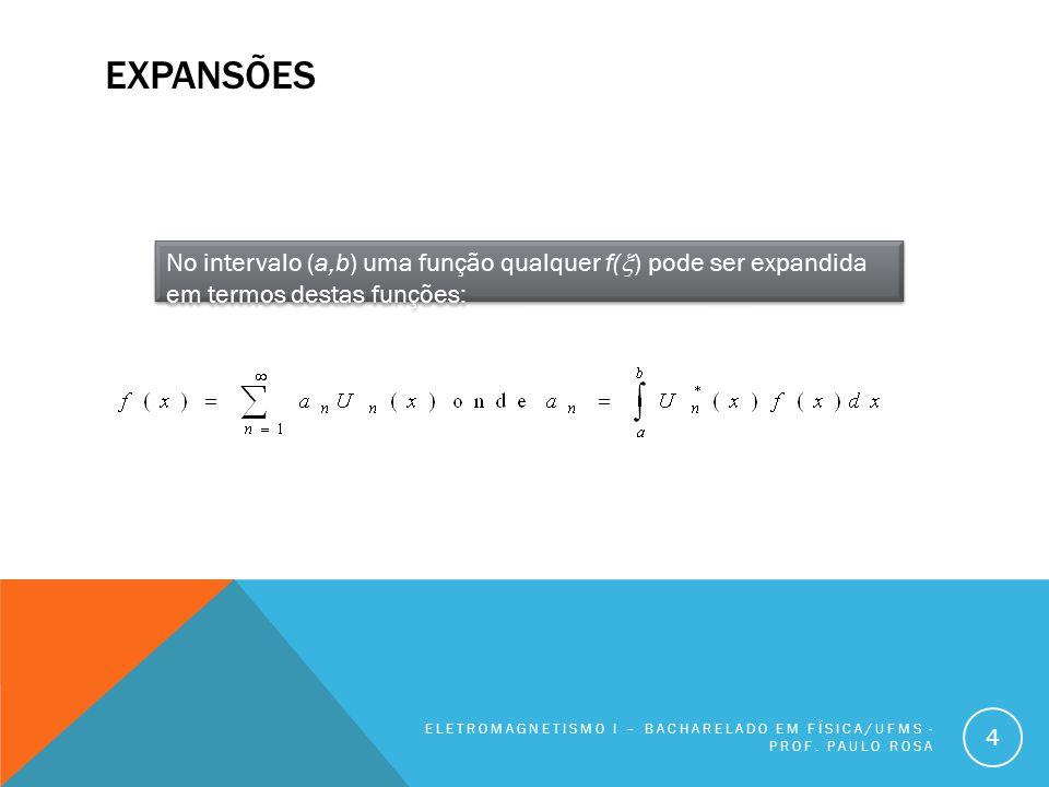 Expansões No intervalo (a,b) uma função qualquer f() pode ser expandida em termos destas funções: