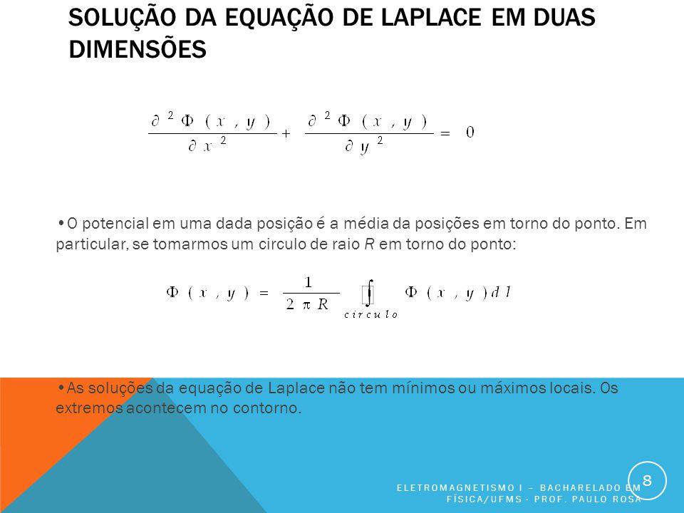 Solução da equação de Laplace em duas dimensões