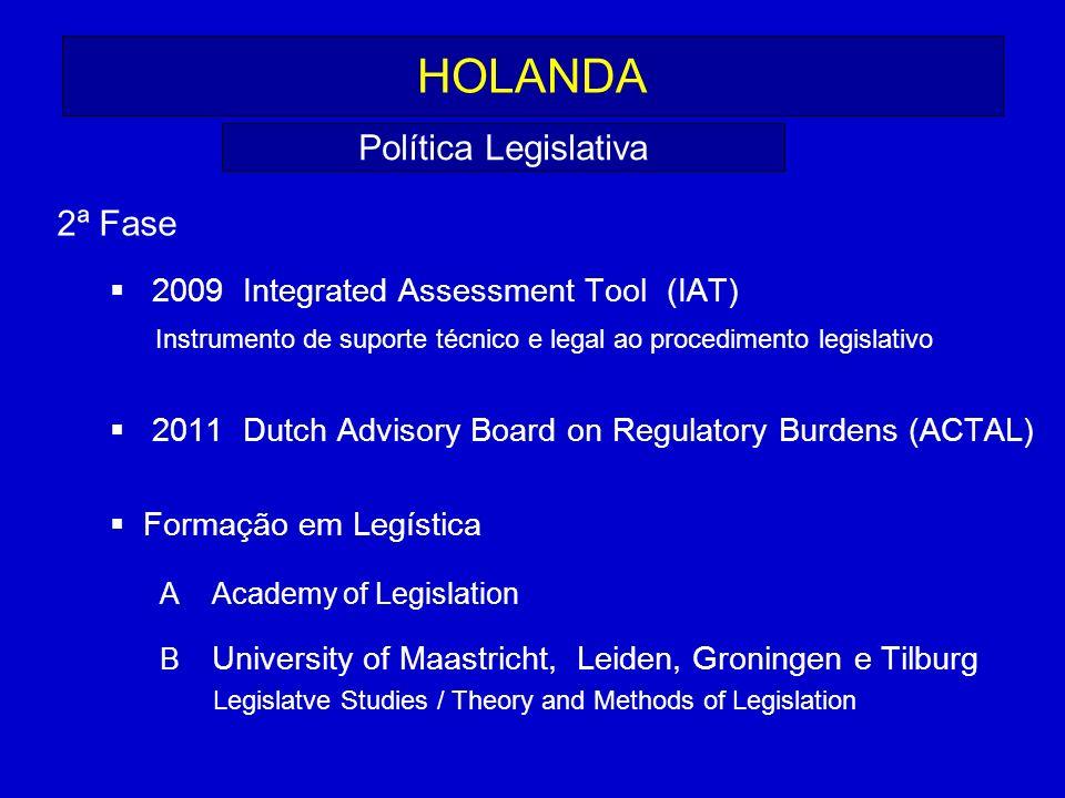 HOLANDA Política Legislativa 2ª Fase