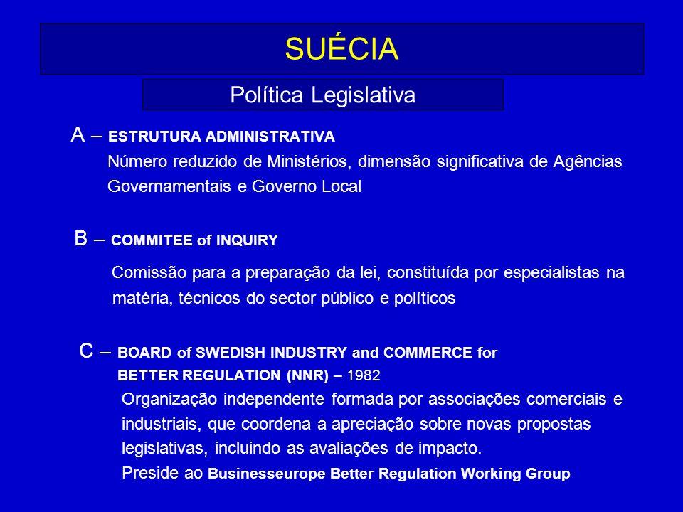SUÉCIA Política Legislativa
