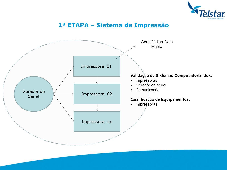 1ª ETAPA – Sistema de Impressão