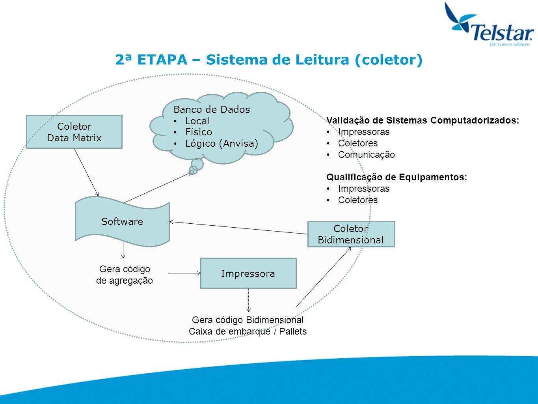 2ª ETAPA – Sistema de Leitura (coletor)