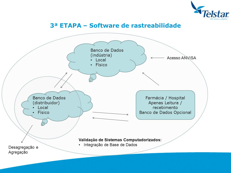 3ª ETAPA – Software de rastreabilidade