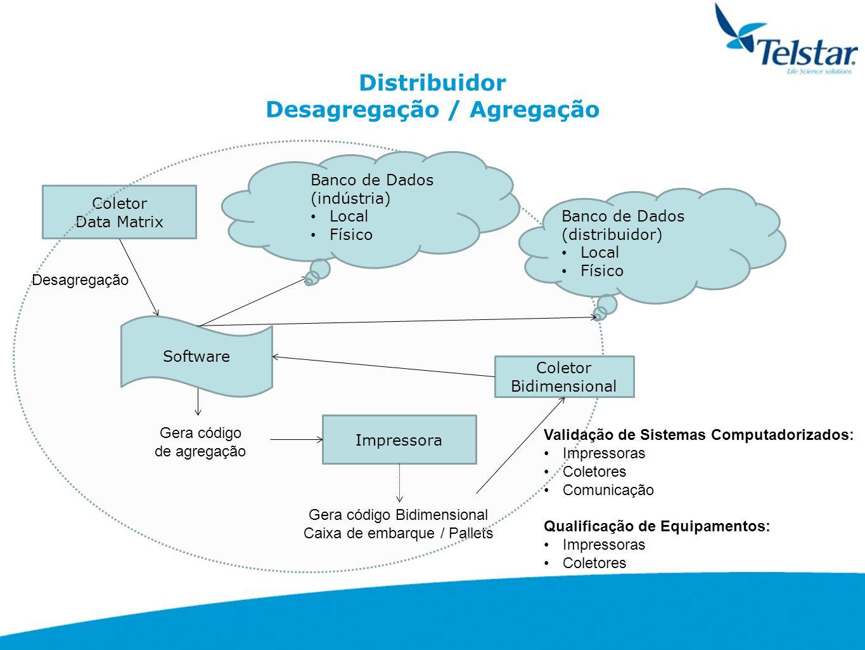 Distribuidor Desagregação / Agregação