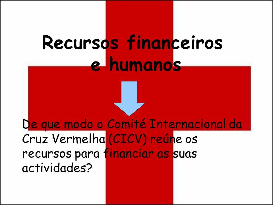 Recursos financeiros e humanos