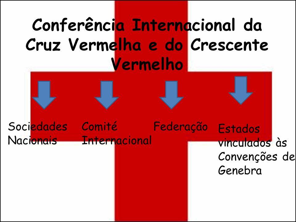 Conferência Internacional da Cruz Vermelha e do Crescente Vermelho