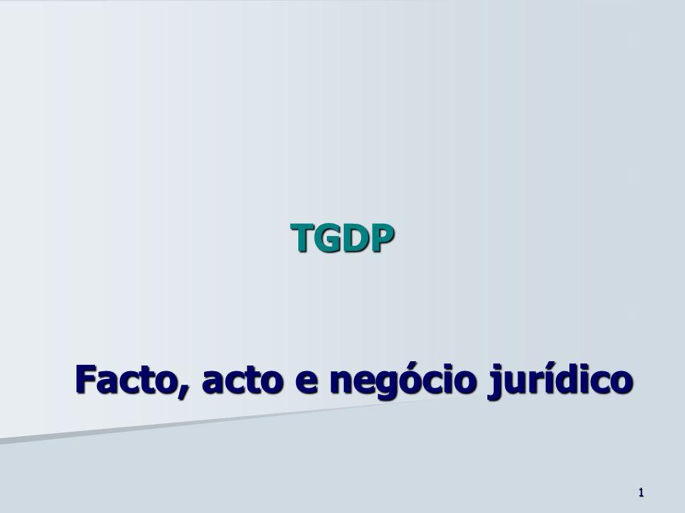 Facto, acto e negócio jurídico