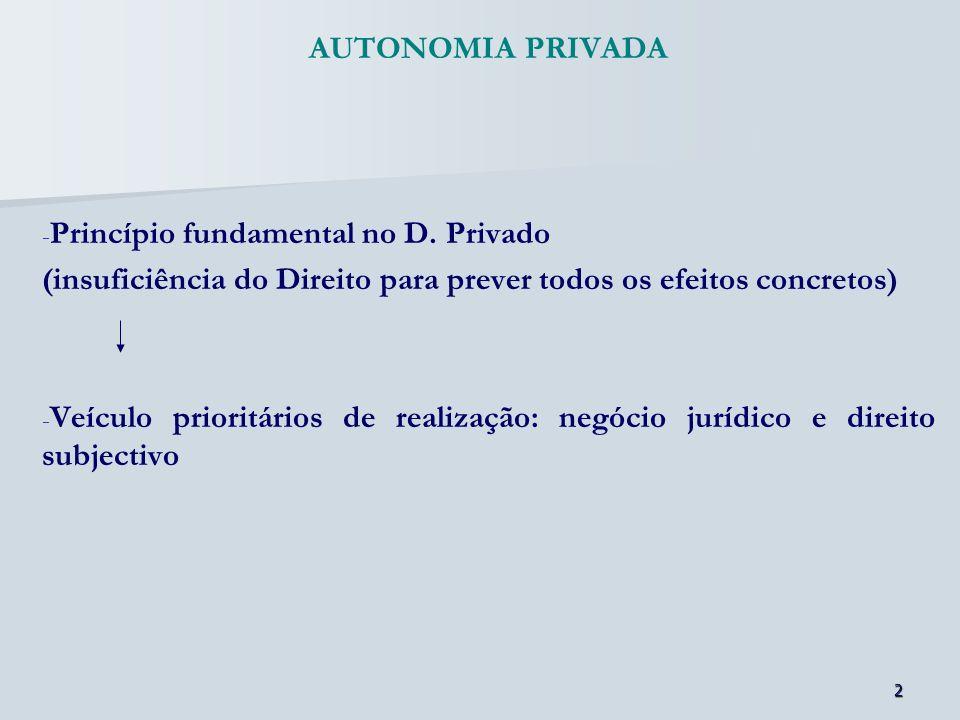 AUTONOMIA PRIVADA Princípio fundamental no D. Privado. (insuficiência do Direito para prever todos os efeitos concretos)