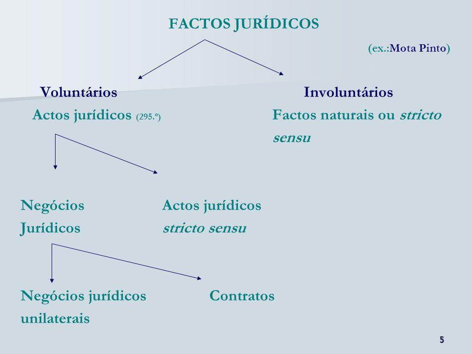 FACTOS JURÍDICOS(ex.:Mota Pinto) Voluntários Involuntários. Actos jurídicos (295.º) Factos naturais ou stricto.
