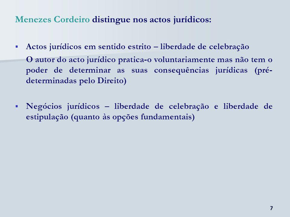 Menezes Cordeiro distingue nos actos jurídicos: