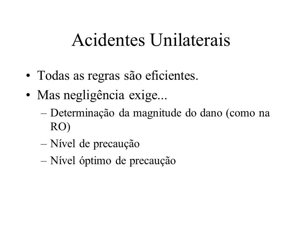 Acidentes Unilaterais