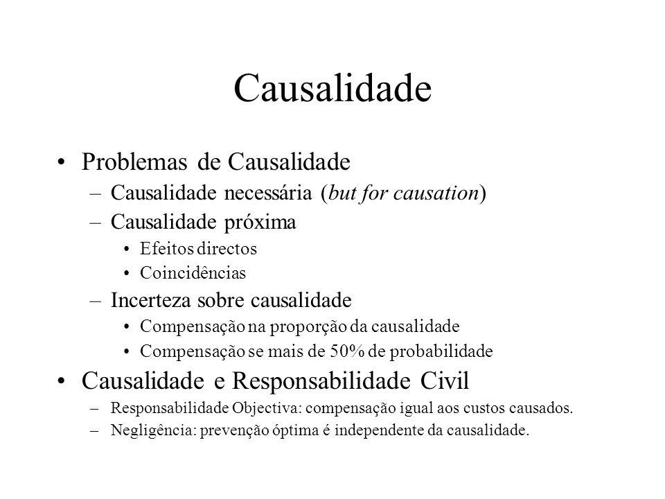 Causalidade Problemas de Causalidade