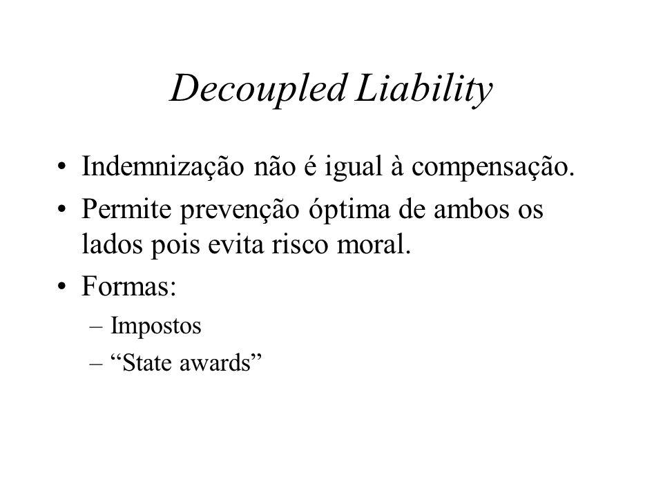 Decoupled Liability Indemnização não é igual à compensação.