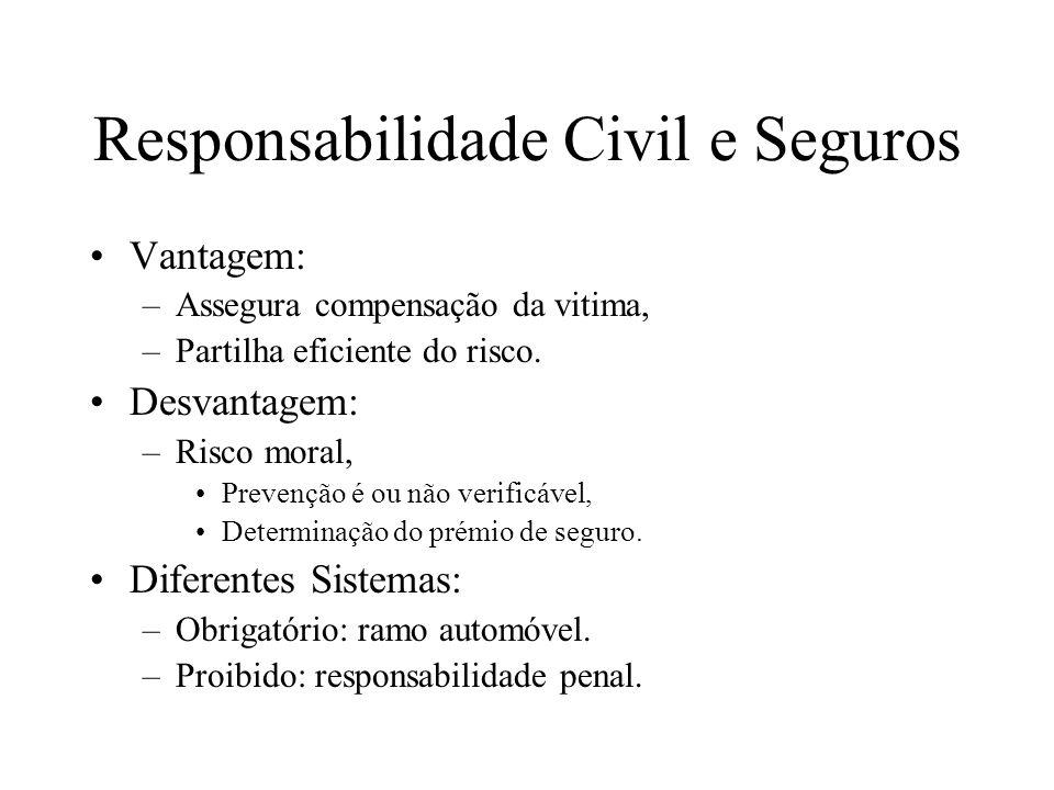 Responsabilidade Civil e Seguros