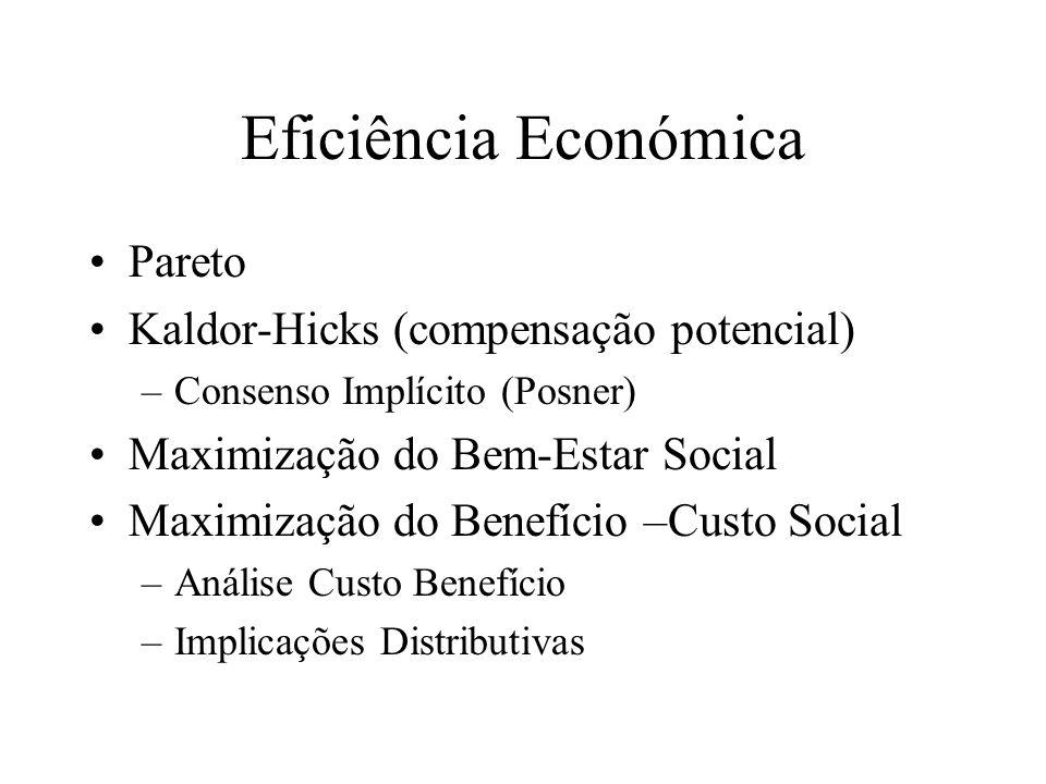 Eficiência Económica Pareto Kaldor-Hicks (compensação potencial)