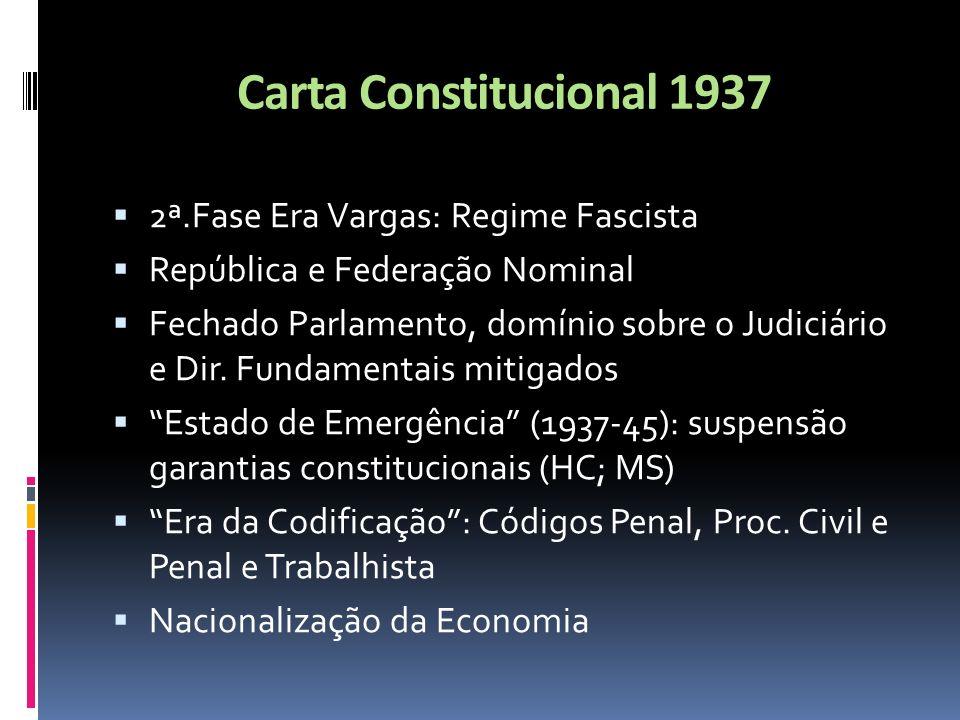 Carta Constitucional 1937 2ª.Fase Era Vargas: Regime Fascista