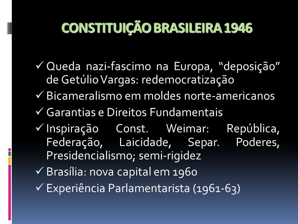 CONSTITUIÇÃO BRASILEIRA 1946