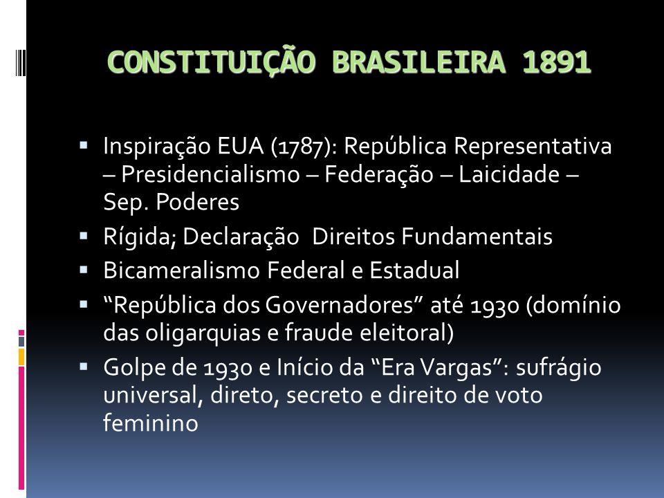 CONSTITUIÇÃO BRASILEIRA 1891