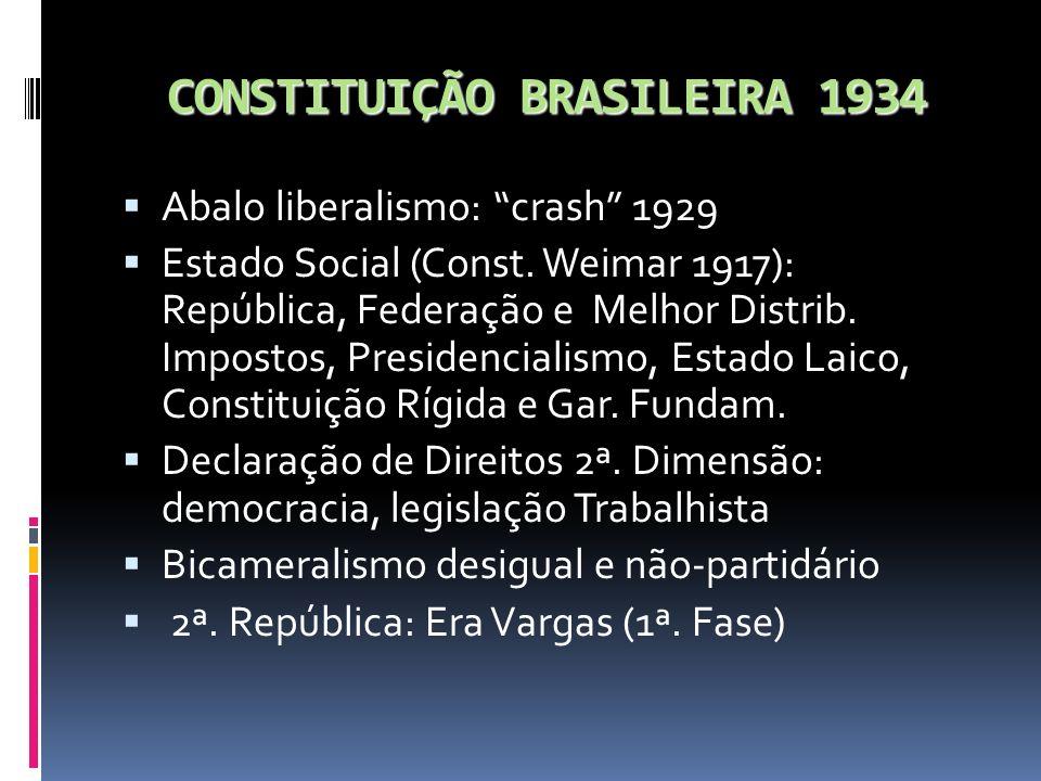 CONSTITUIÇÃO BRASILEIRA 1934
