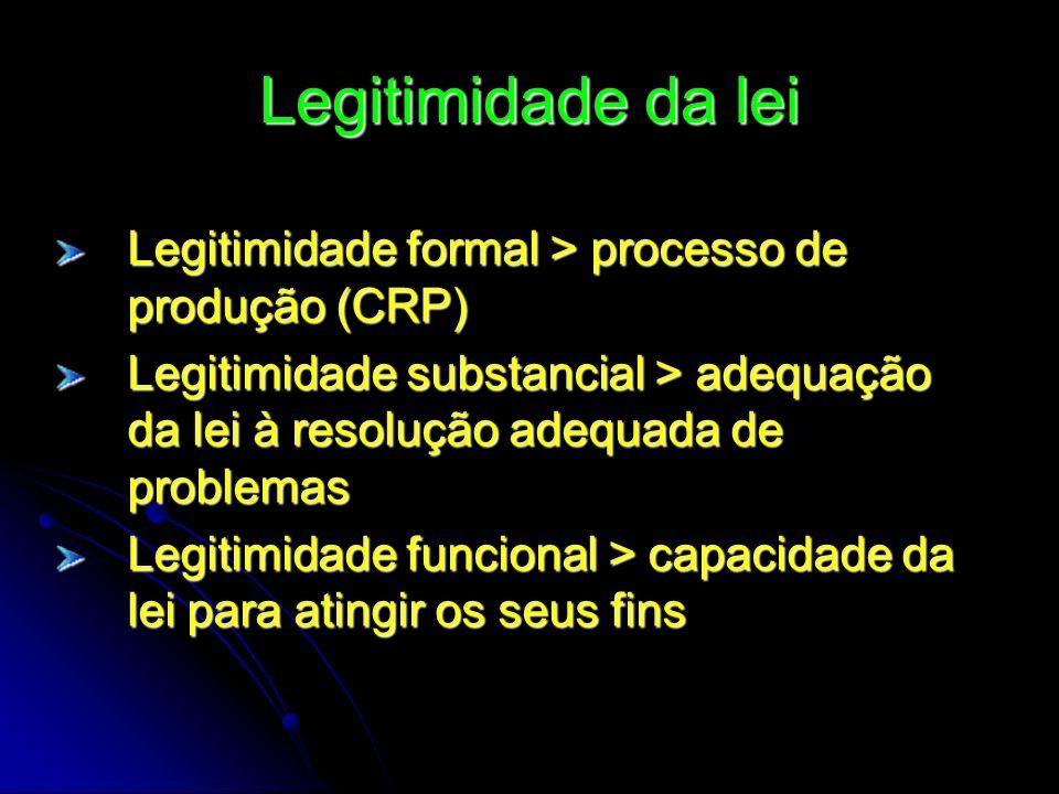 Legitimidade da leiLegitimidade formal > processo de produção (CRP) Legitimidade substancial > adequação da lei à resolução adequada de problemas.