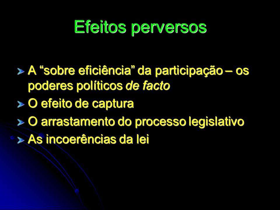 Efeitos perversosA sobre eficiência da participação – os poderes políticos de facto. O efeito de captura.