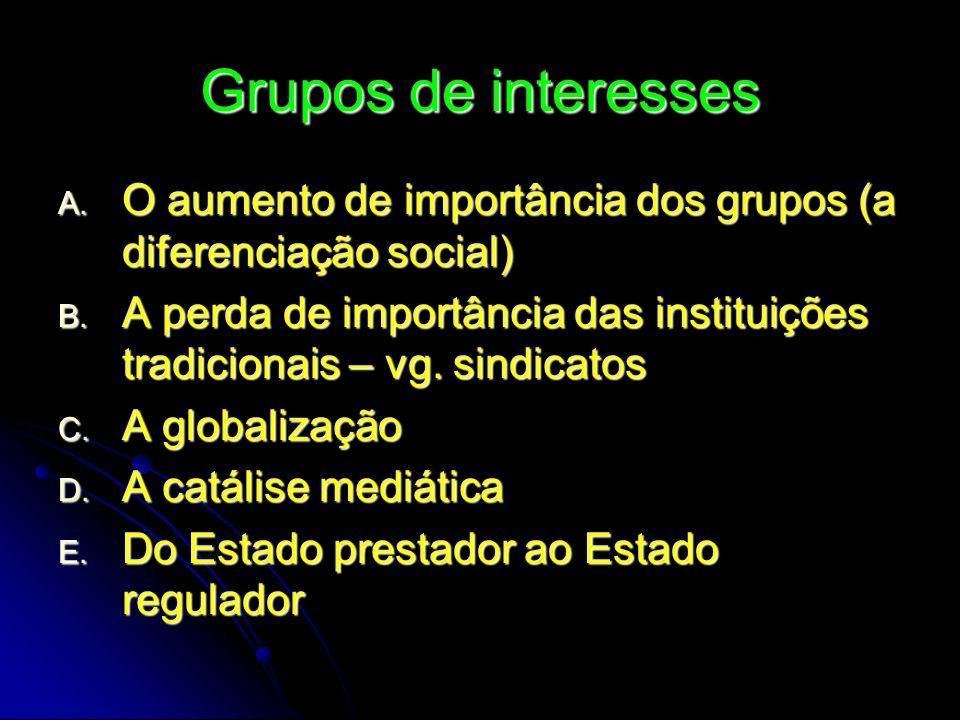Grupos de interessesO aumento de importância dos grupos (a diferenciação social)