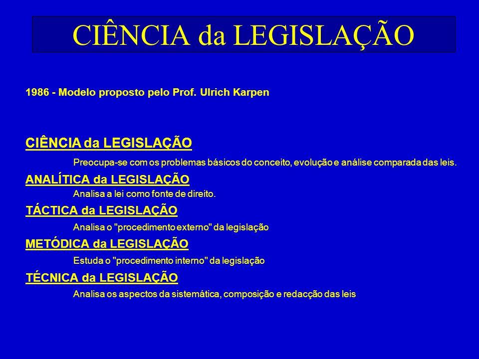 CIÊNCIA da LEGISLAÇÃO CIÊNCIA da LEGISLAÇÃO ANALÍTICA da LEGISLAÇÃO