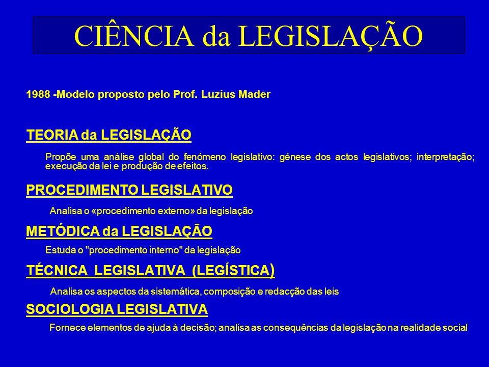 CIÊNCIA da LEGISLAÇÃO TEORIA da LEGISLAÇÃO PROCEDIMENTO LEGISLATIVO