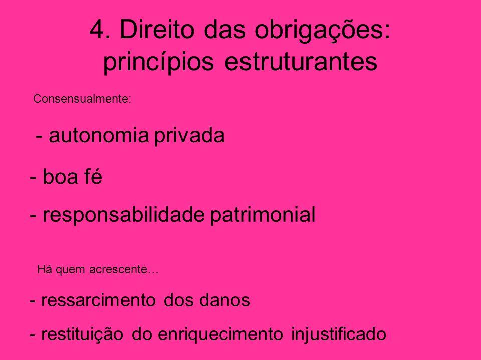 4. Direito das obrigações: princípios estruturantes