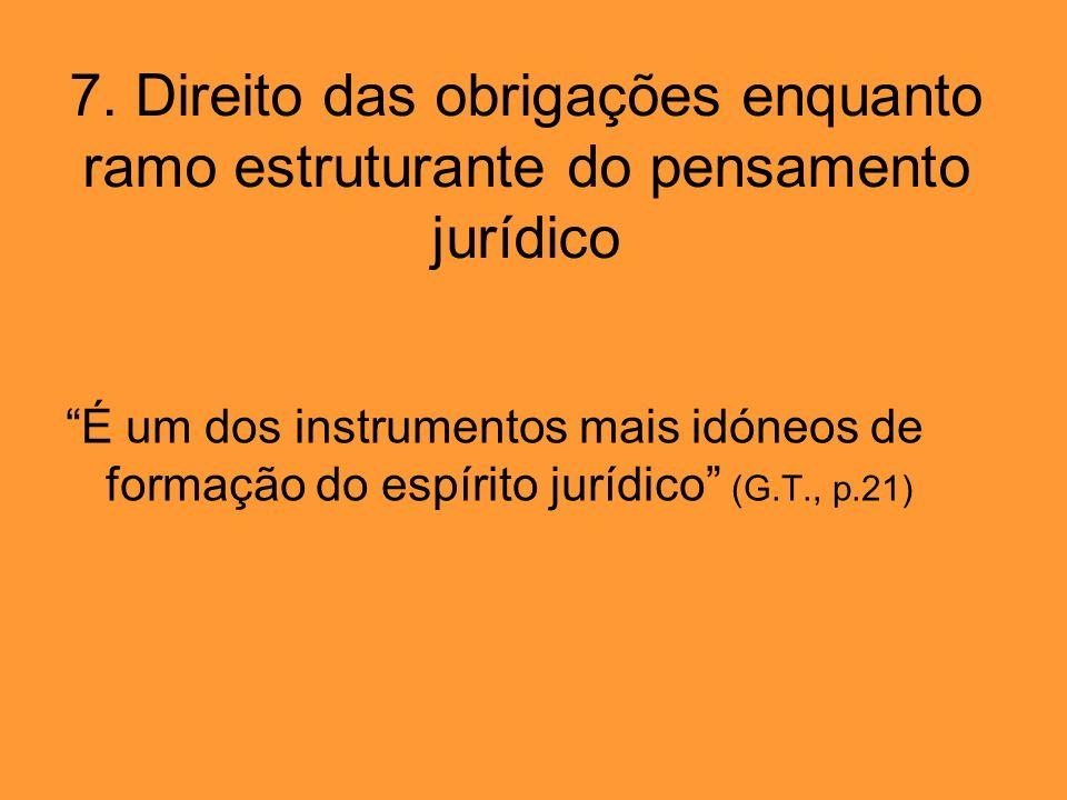 7. Direito das obrigações enquanto ramo estruturante do pensamento jurídico