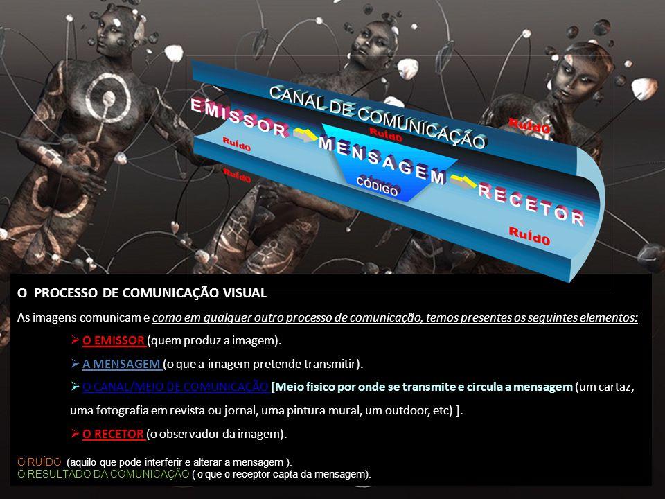 O PROCESSO DE COMUNICAÇÃO VISUAL