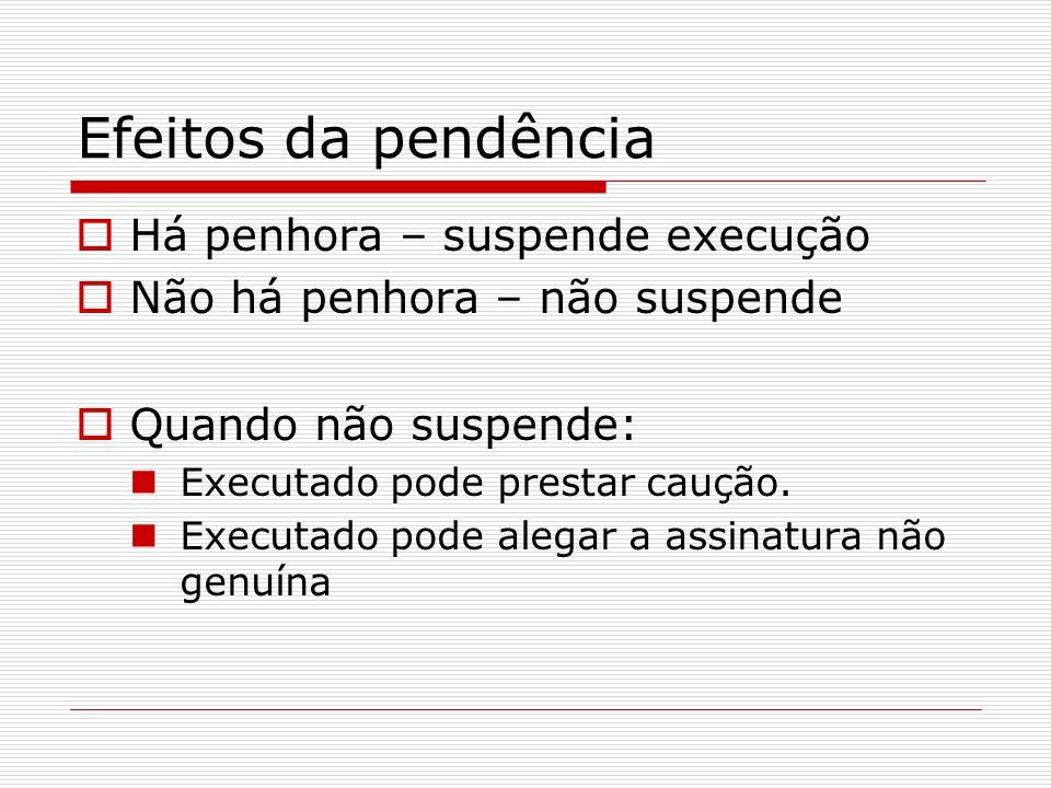 Efeitos da pendência Há penhora – suspende execução