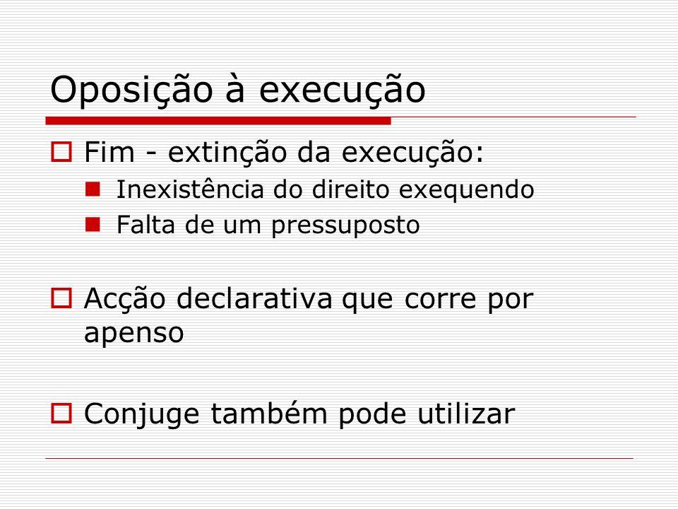 Oposição à execução Fim - extinção da execução: