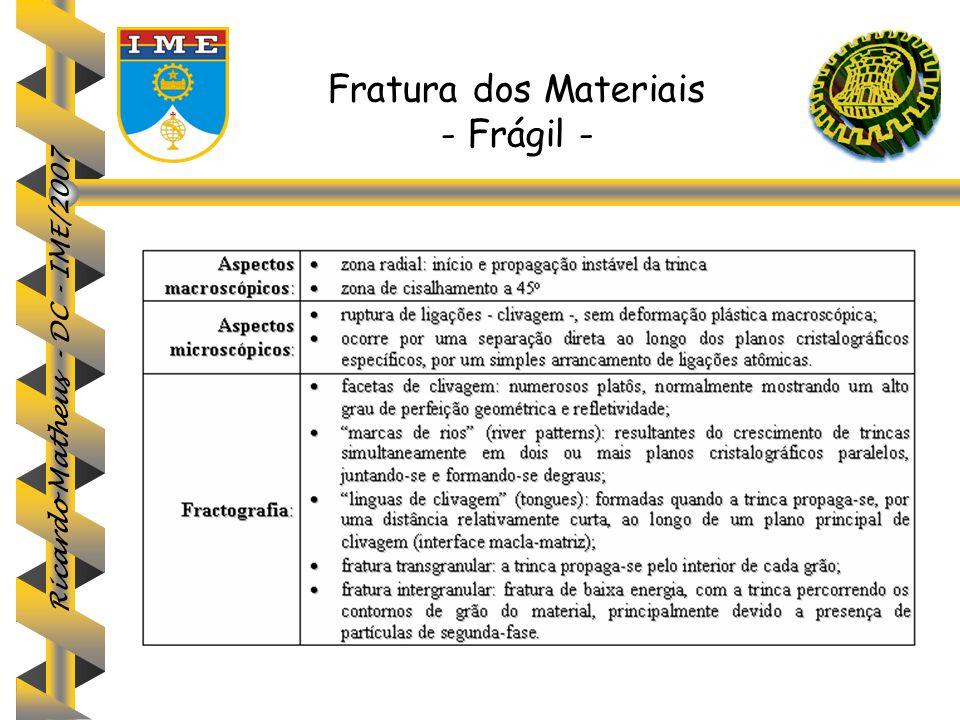 Fratura dos Materiais - Frágil -