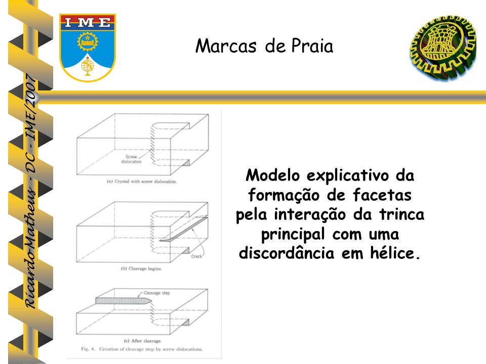 Marcas de Praia Modelo explicativo da formação de facetas