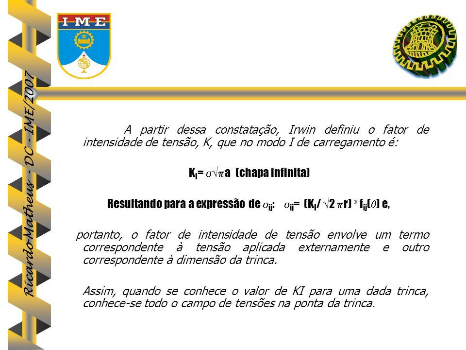 KI= √a (chapa infinita)