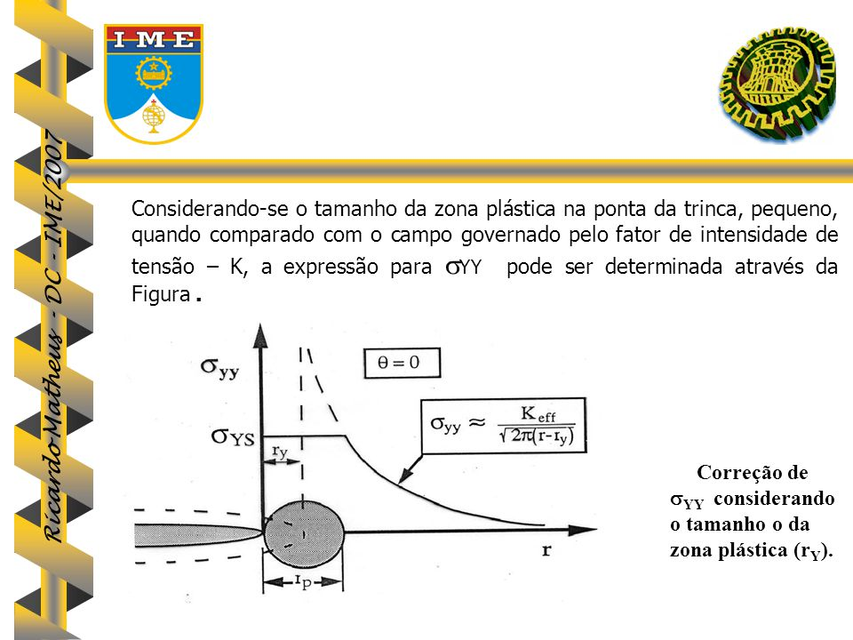 Correção de YY considerando o tamanho o da zona plástica (rY).