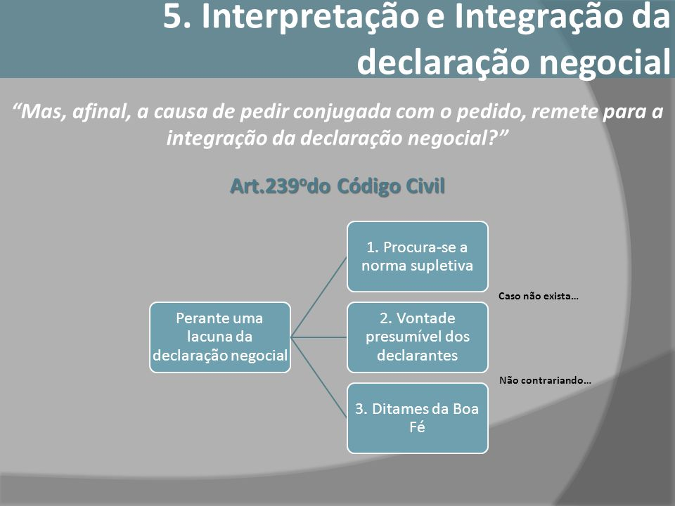 5. Interpretação e Integração da declaração negocial