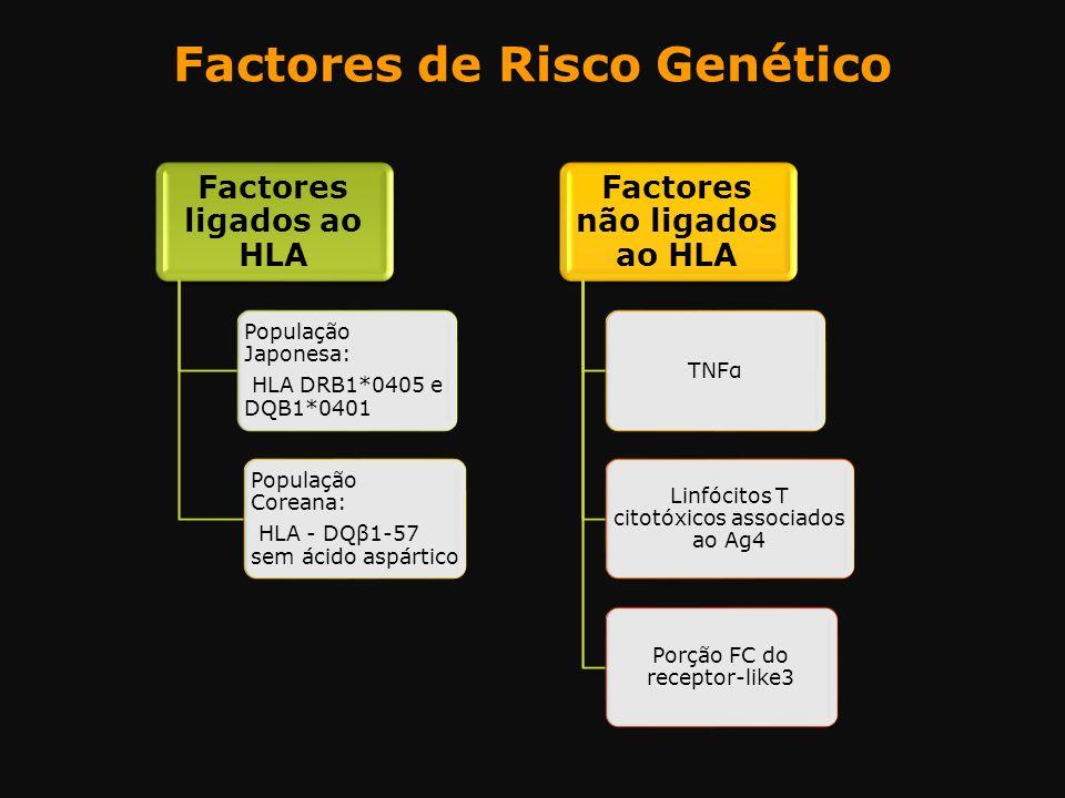 Factores de Risco Genético