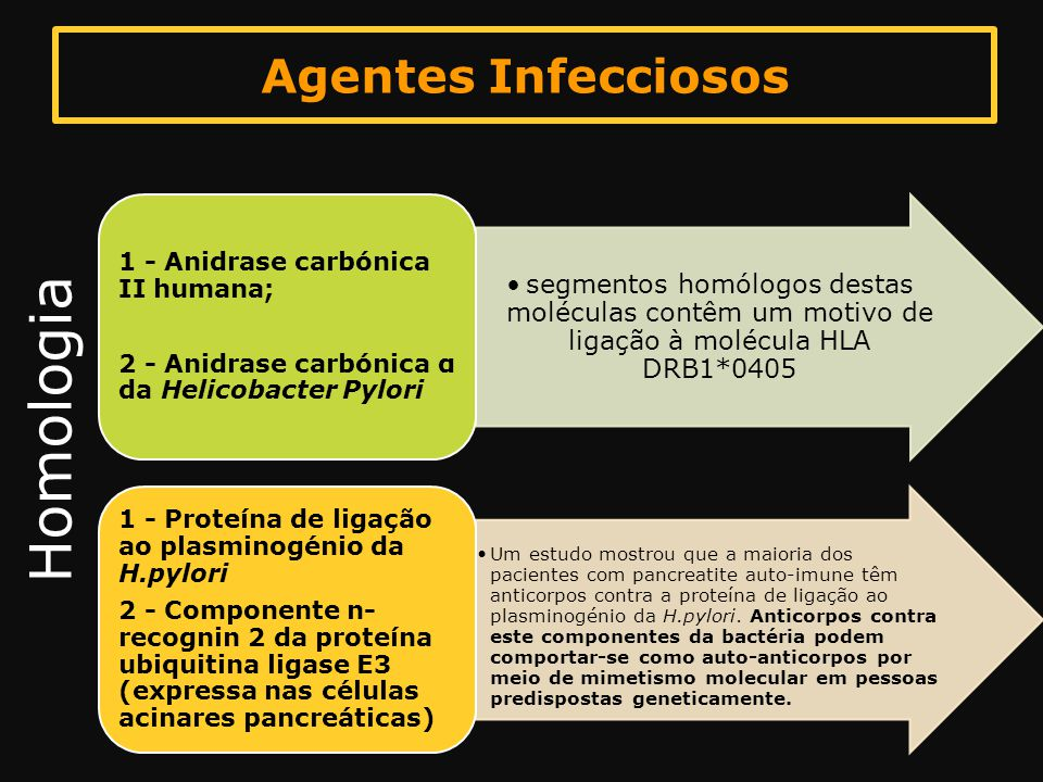 Homologia Agentes Infecciosos