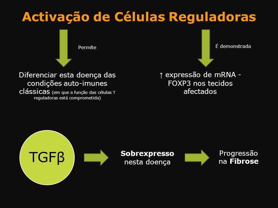 Activação de Células Reguladoras