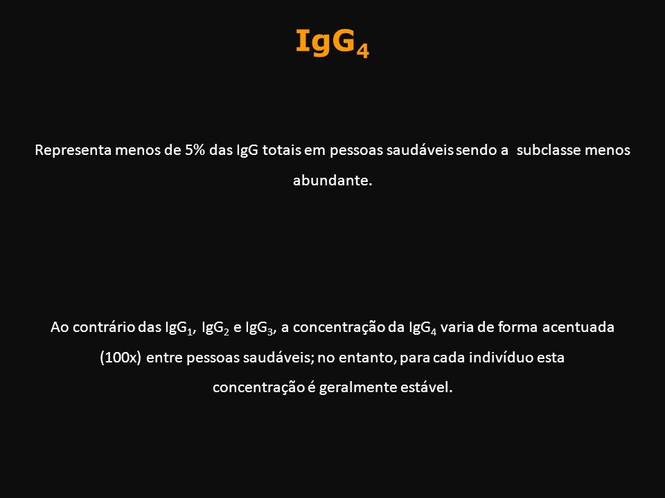 IgG4 Representa menos de 5% das IgG totais em pessoas saudáveis sendo a subclasse menos abundante.