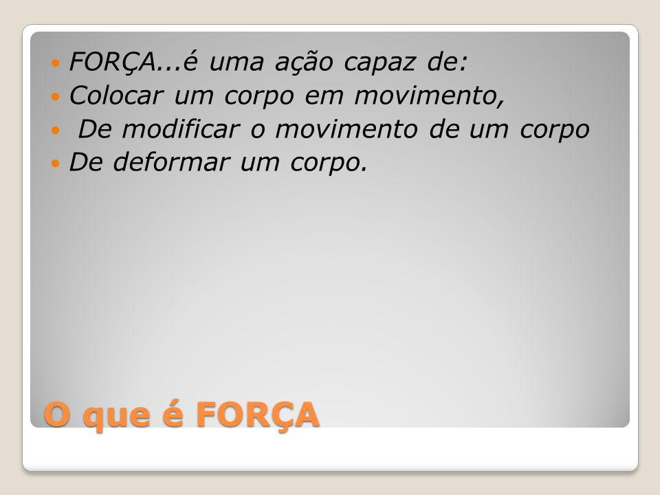 O que é FORÇA FORÇA...é uma ação capaz de: